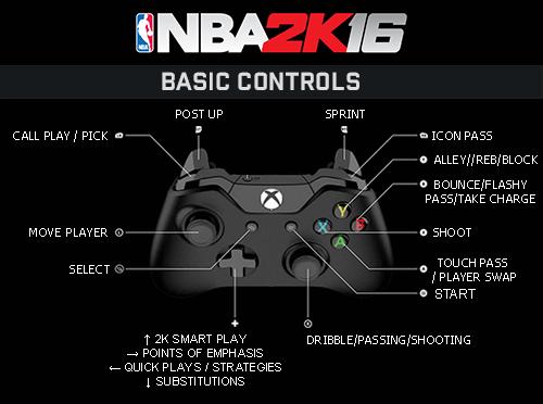 nba-2k16-controls